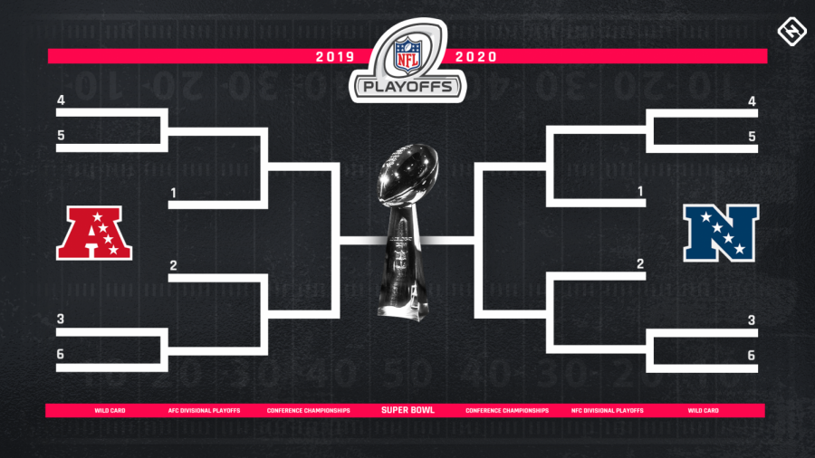 The+NFL+playoff+picture+that+has+been+in+place+since+1970%3B+however%2C+changes+were+made+in+1990+to+align+more+with+conferences.%0A