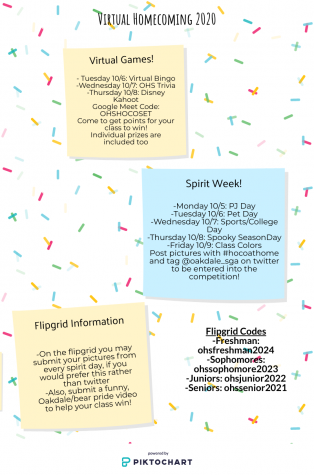 The flyer created for the Oakdale SGA that lays out all the plans to celebrate Homecoming Week.